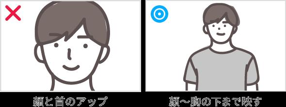 ✕顔と首のアップ ◎顔~胸の下まで写す